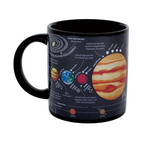 The Unemployed Philosopher's Guild Planet Mug